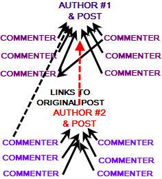 Commentcommunity