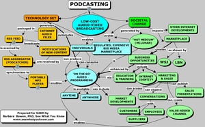 Podcasting5cmap